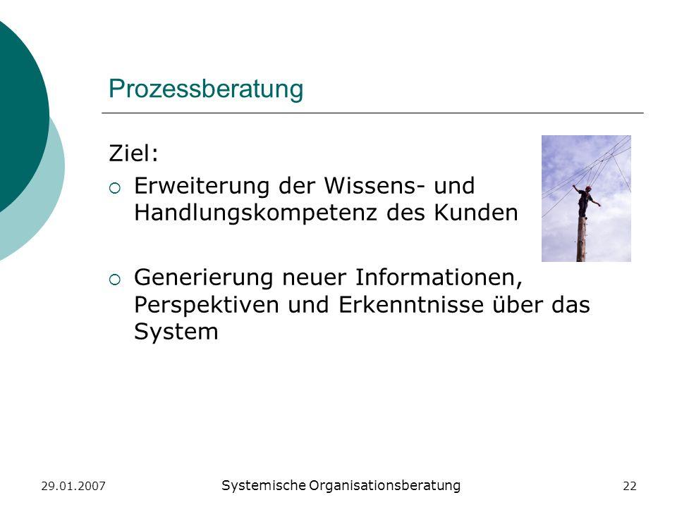 29.01.2007 Systemische Organisationsberatung 22 Prozessberatung Ziel: Erweiterung der Wissens- und Handlungskompetenz des Kunden Generierung neuer Inf