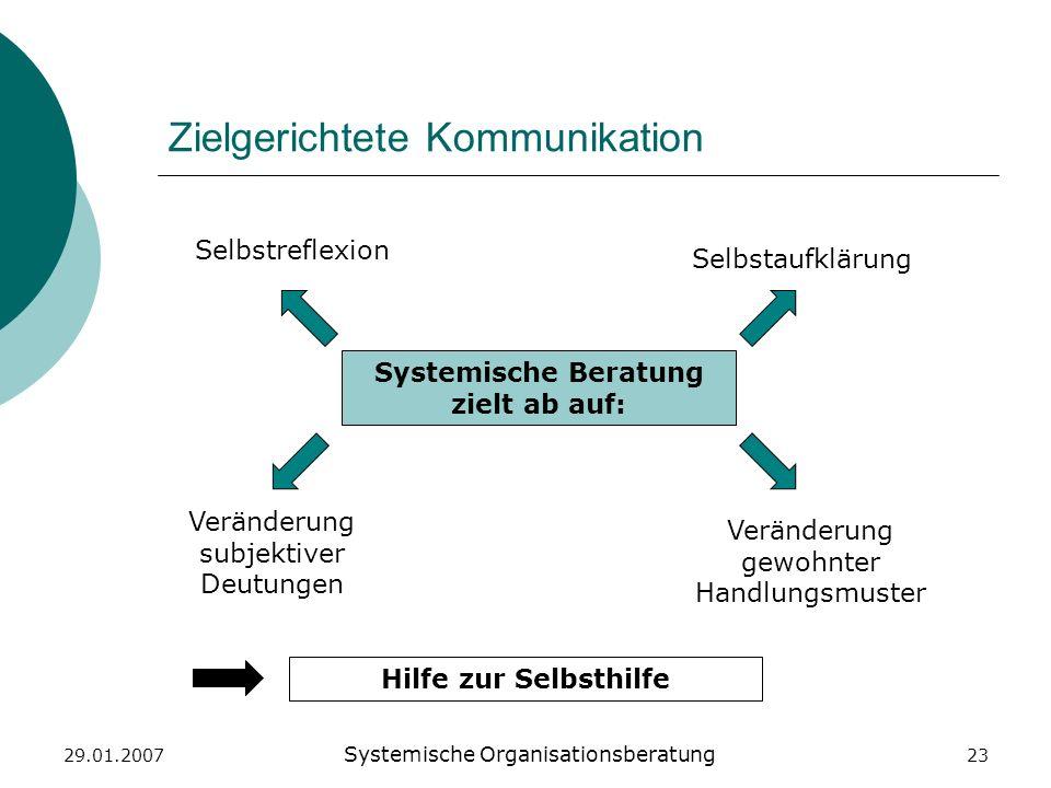 29.01.2007 Systemische Organisationsberatung 23 Zielgerichtete Kommunikation Systemische Beratung zielt ab auf: Selbstreflexion Selbstaufklärung Verän