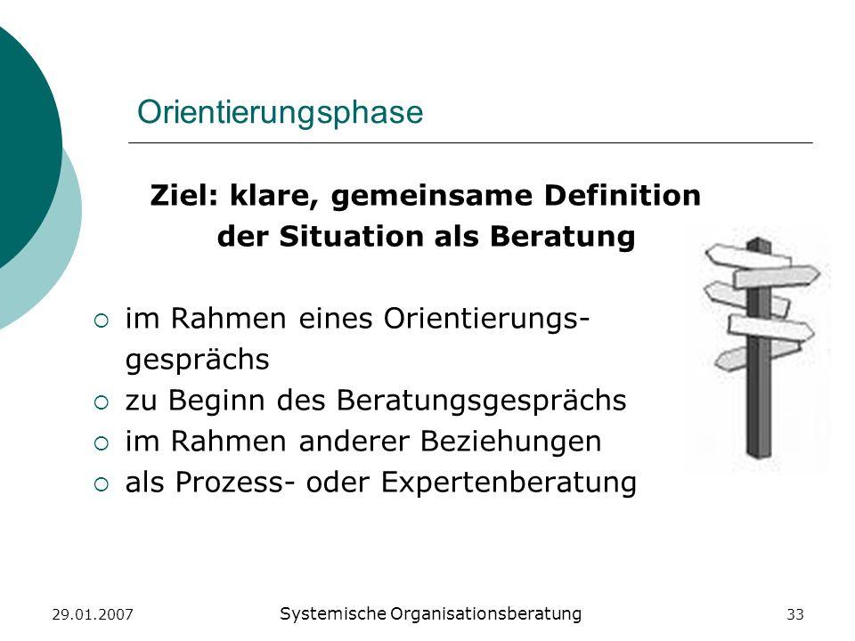 29.01.2007 Systemische Organisationsberatung 33 Orientierungsphase Ziel: klare, gemeinsame Definition der Situation als Beratung im Rahmen eines Orien