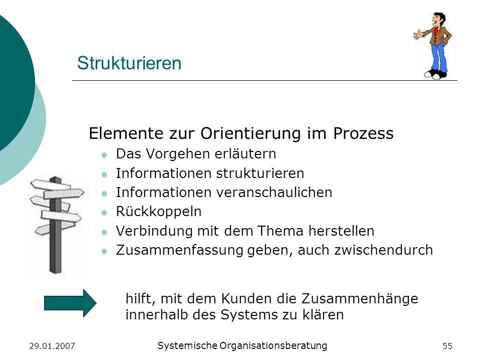 29.01.2007 Systemische Organisationsberatung 55 Strukturieren Elemente zur Orientierung im Prozess Das Vorgehen erläutern Informationen strukturieren