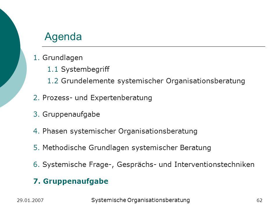29.01.2007 Systemische Organisationsberatung 62 Agenda 1. Grundlagen 1.1 Systembegriff 1.2 Grundelemente systemischer Organisationsberatung 2. Prozess