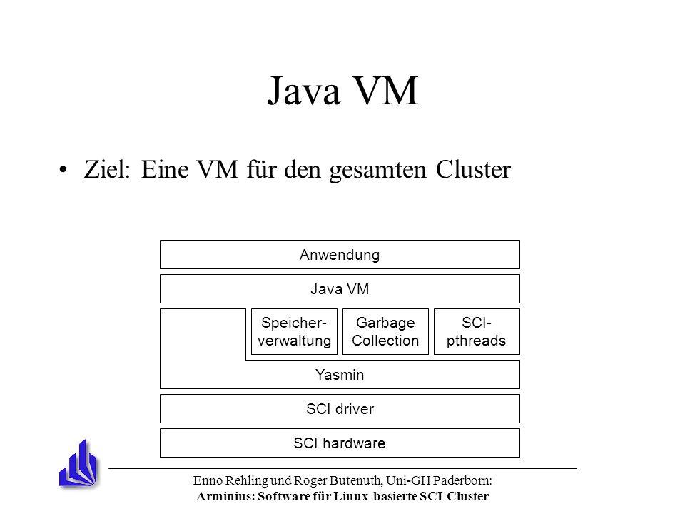 Enno Rehling und Roger Butenuth, Uni-GH Paderborn: Arminius: Software für Linux-basierte SCI-Cluster SCI hardware Java VM Ziel: Eine VM für den gesamten Cluster SCI driver Yasmin Java VM SCI- pthreads Garbage Collection Speicher- verwaltung Anwendung