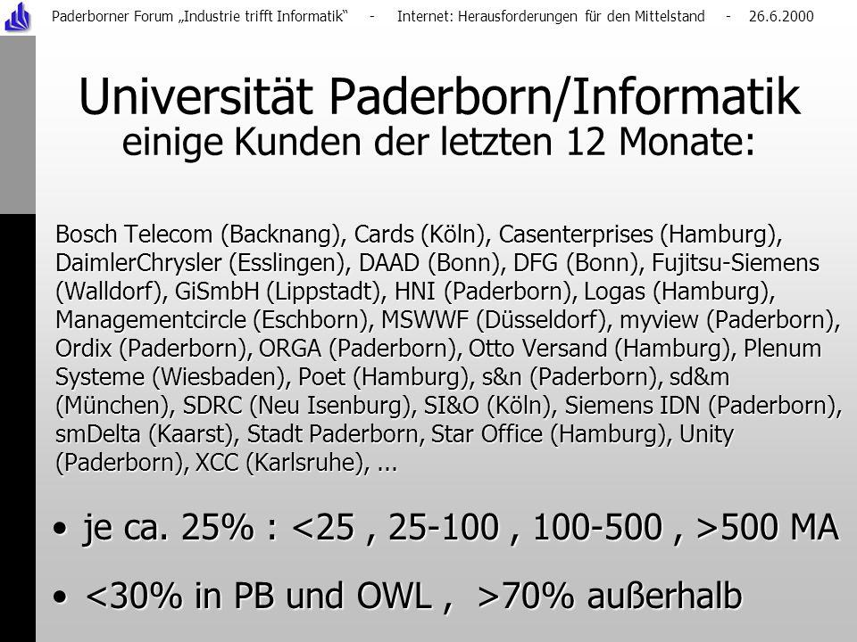 Paderborner Forum Industrie trifft Informatik - Internet: Herausforderungen für den Mittelstand - 26.6.2000 Universität Paderborn/Informatik einige Kunden der letzten 12 Monate: Bosch Telecom (Backnang), Cards (Köln), Casenterprises (Hamburg), DaimlerChrysler (Esslingen), DAAD (Bonn), DFG (Bonn), Fujitsu-Siemens (Walldorf), GiSmbH (Lippstadt), HNI (Paderborn), Logas (Hamburg), Managementcircle (Eschborn), MSWWF (Düsseldorf), myview (Paderborn), Ordix (Paderborn), ORGA (Paderborn), Otto Versand (Hamburg), Plenum Systeme (Wiesbaden), Poet (Hamburg), s&n (Paderborn), sd&m (München), SDRC (Neu Isenburg), SI&O (Köln), Siemens IDN (Paderborn), smDelta (Kaarst), Stadt Paderborn, Star Office (Hamburg), Unity (Paderborn), XCC (Karlsruhe),...