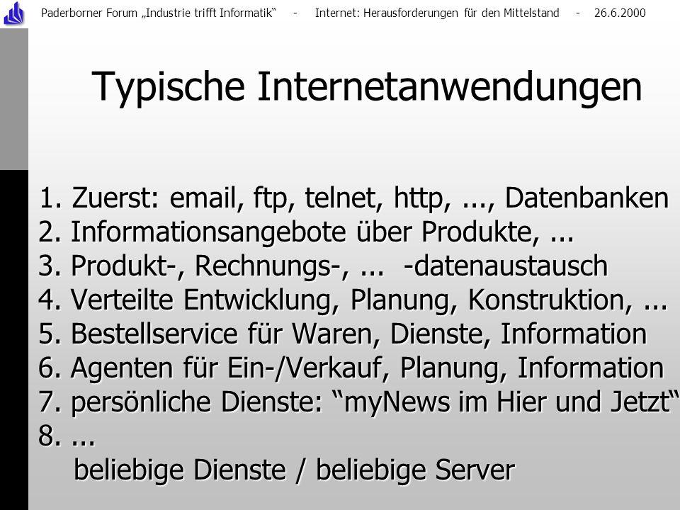 Paderborner Forum Industrie trifft Informatik - Internet: Herausforderungen für den Mittelstand - 26.6.2000 JavaScript - Programmierung für die Client-Seite JavaScript-Code in HTML-Seiten eingebettetJavaScript-Code in HTML-Seiten eingebettet vom Browser interpretiertvom Browser interpretiert Event-Handling, z.B.