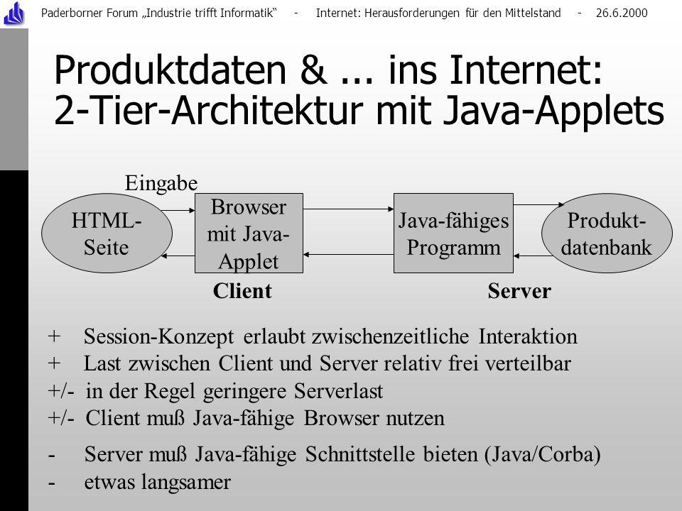 Paderborner Forum Industrie trifft Informatik - Internet: Herausforderungen für den Mittelstand - 26.6.2000 3-Tier-Architektur (mit Applets/RMI) Browser Applet Produkt- datenbank HTML- Seite Client Application-Server DB-Server RMI Eingabe Business- Logik (Java) DB-Zugr.