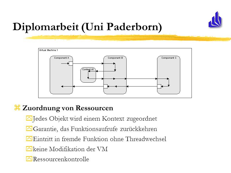 Diplomarbeit (Uni Paderborn) zZuordnung von Ressourcen yJedes Objekt wird einem Kontext zugeordnet yGarantie, das Funktionsaufrufe zurückkehren yEintritt in fremde Funktion ohne Threadwechsel ykeine Modifikation der VM yRessourcenkontrolle