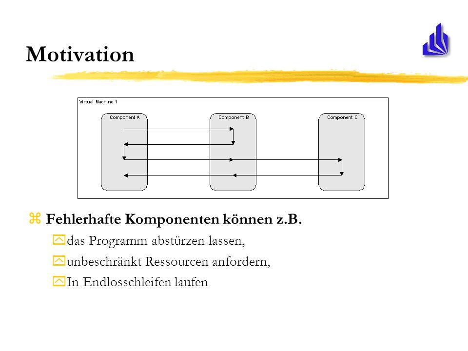 Motivation zBöswillige Komponenten könnten z.B.