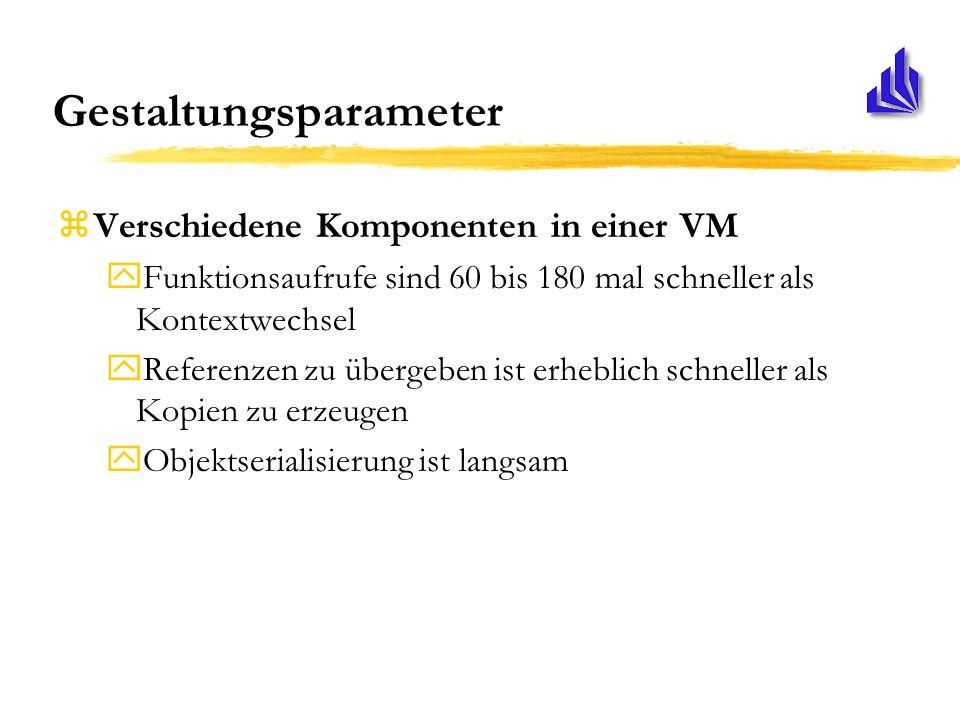 Gestaltungsparameter zAber: yRessourcenverbrauch muss eindeutig zugeordnet werden können.