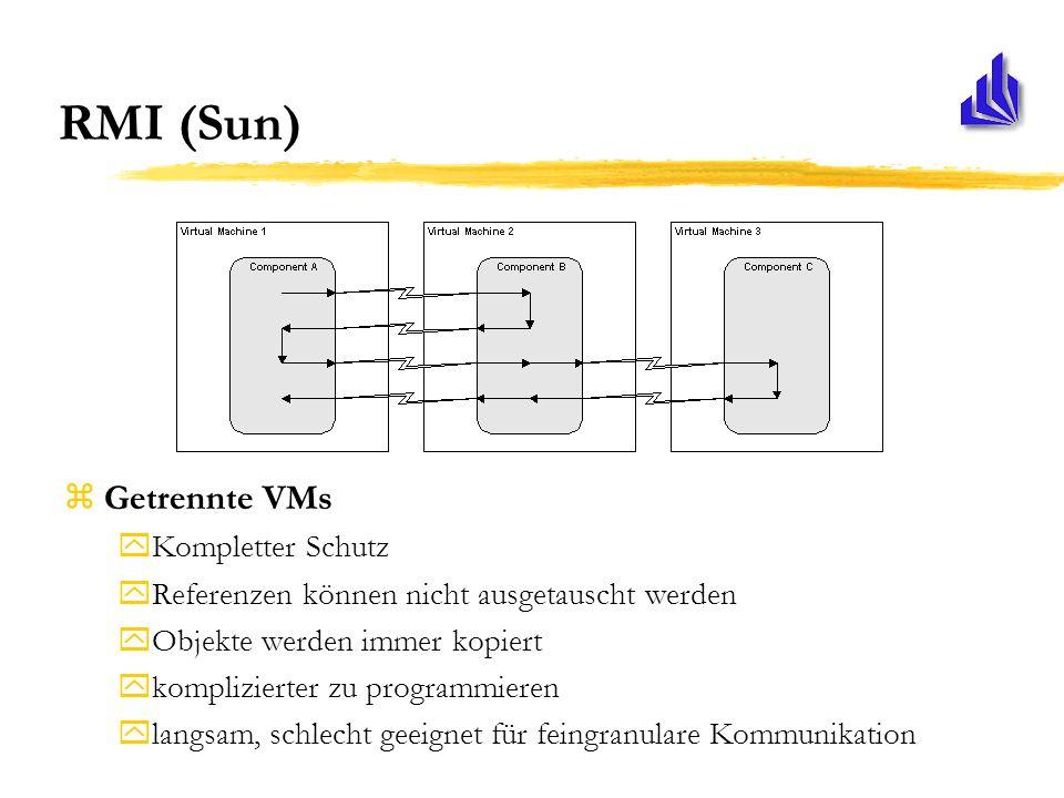 RMI (Sun) zGetrennte VMs yKompletter Schutz yReferenzen können nicht ausgetauscht werden yObjekte werden immer kopiert ykomplizierter zu programmieren ylangsam, schlecht geeignet für feingranulare Kommunikation