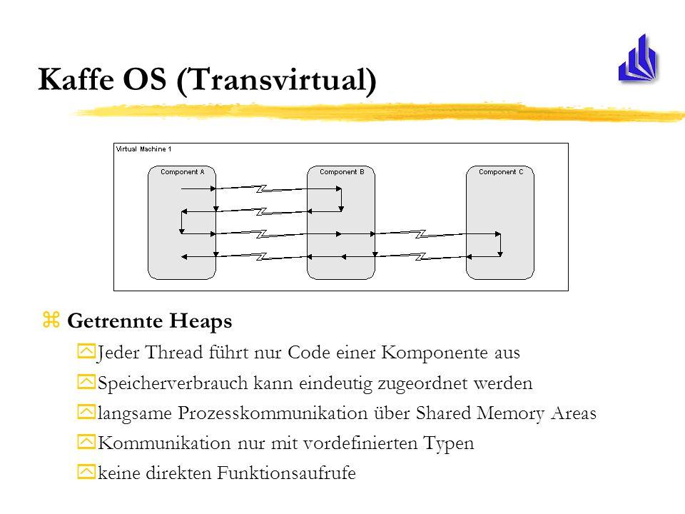 Kaffe OS (Transvirtual) zGetrennte Heaps yJeder Thread führt nur Code einer Komponente aus ySpeicherverbrauch kann eindeutig zugeordnet werden ylangsame Prozesskommunikation über Shared Memory Areas yKommunikation nur mit vordefinierten Typen ykeine direkten Funktionsaufrufe