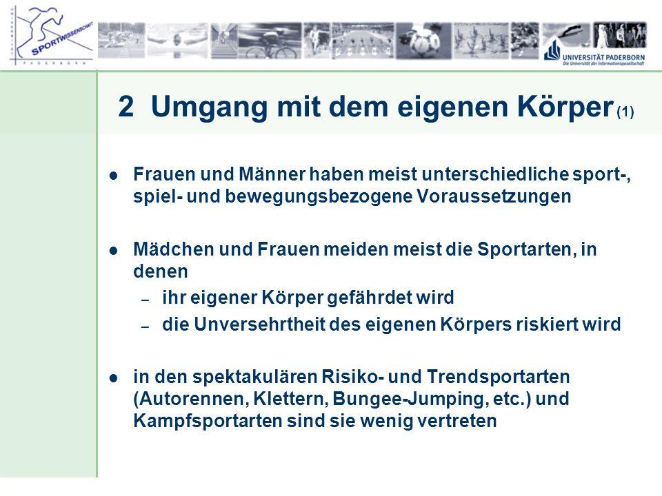 Dr. Stefan Hansen, Universität Paderborn, Fakultät für Naturwissenschaften, Department Sport & Gesundheit 2 Umgang mit dem eigenen Körper (1) Frauen u