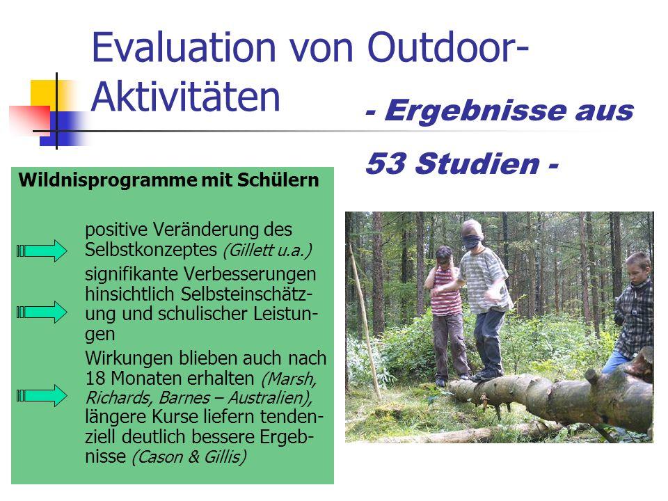 Literaturverzeicnis Bartel & Rehm (1996).Evaluation von Outdoor- Aktivitäten.