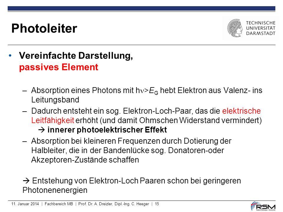 11. Januar 2014 | Fachbereich MB | Prof. Dr. A. Dreizler, Dipl.-Ing. C. Heeger | 15 Vereinfachte Darstellung, passives Element –Absorption eines Photo