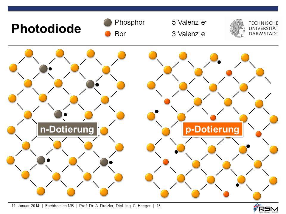 Photodiode 11. Januar 2014 | Fachbereich MB | Prof. Dr. A. Dreizler, Dipl.-Ing. C. Heeger | 18 Phosphor 5 Valenz e - Bor 3 Valenz e - n-Dotierung p-Do