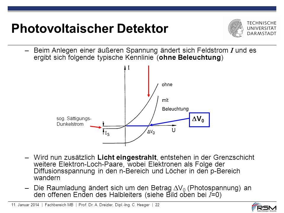 11. Januar 2014 | Fachbereich MB | Prof. Dr. A. Dreizler, Dipl.-Ing. C. Heeger | 22 –Beim Anlegen einer äußeren Spannung ändert sich Feldstrom I und e