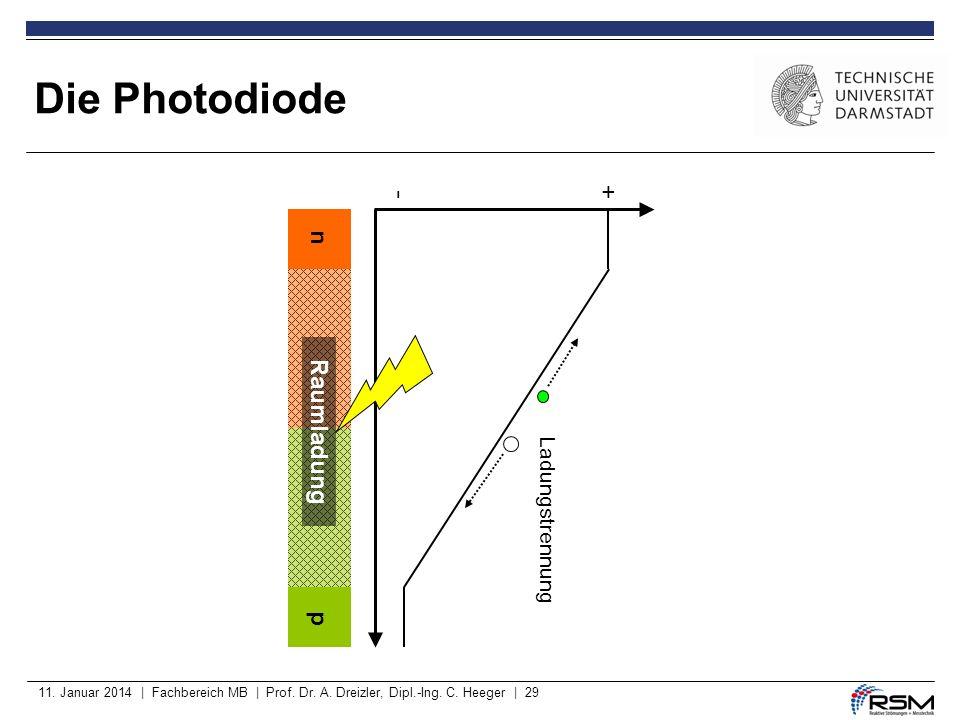 11. Januar 2014 | Fachbereich MB | Prof. Dr. A. Dreizler, Dipl.-Ing. C. Heeger | 29 Die Photodiode - Raumladung n p + Ladungstrennung