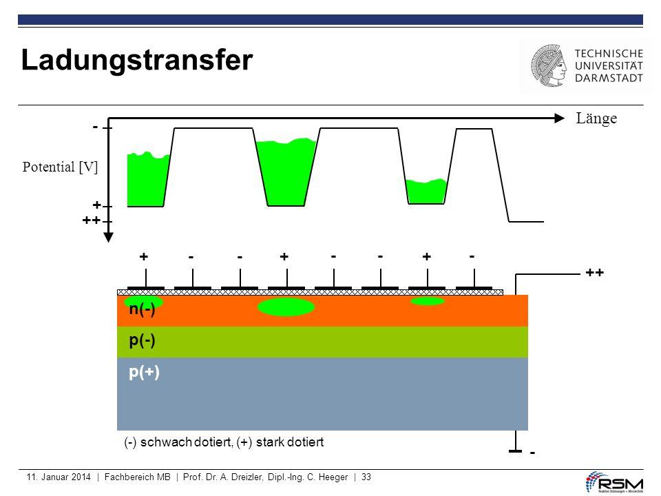 11. Januar 2014 | Fachbereich MB | Prof. Dr. A. Dreizler, Dipl.-Ing. C. Heeger | 33 Ladungstransfer p(-) p(+) ++ - ++-- --- + + - (-) schwach dotiert,