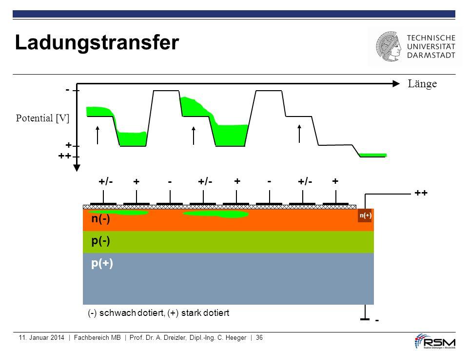 11. Januar 2014 | Fachbereich MB | Prof. Dr. A. Dreizler, Dipl.-Ing. C. Heeger | 36 p(-) p(+) ++ - +/- +- +-+ ++ + - (-) schwach dotiert, (+) stark do