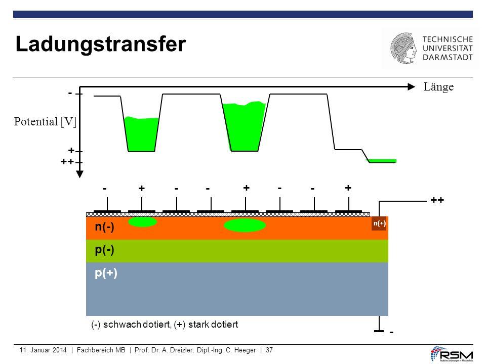 11. Januar 2014 | Fachbereich MB | Prof. Dr. A. Dreizler, Dipl.-Ing. C. Heeger | 37 p(-) p(+) ++ - --+- +-+ - + - (-) schwach dotiert, (+) stark dotie