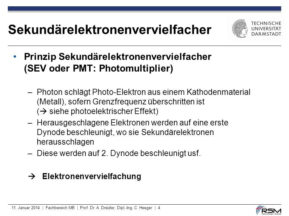 11. Januar 2014 | Fachbereich MB | Prof. Dr. A. Dreizler, Dipl.-Ing. C. Heeger | 4 Sekundärelektronenvervielfacher Prinzip Sekundärelektronenvervielfa