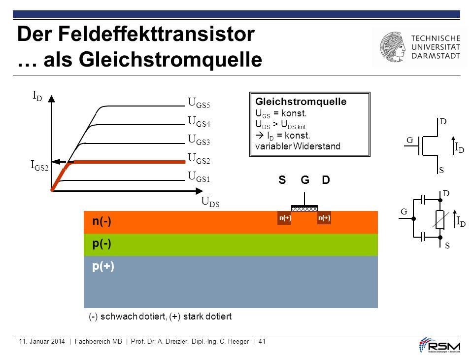 11. Januar 2014 | Fachbereich MB | Prof. Dr. A. Dreizler, Dipl.-Ing. C. Heeger | 41 Der Feldeffekttransistor … als Gleichstromquelle n(-) p(-) p(+) (-