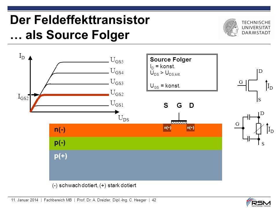 11. Januar 2014 | Fachbereich MB | Prof. Dr. A. Dreizler, Dipl.-Ing. C. Heeger | 42 Der Feldeffekttransistor … als Source Folger n(-) p(-) p(+) (-) sc