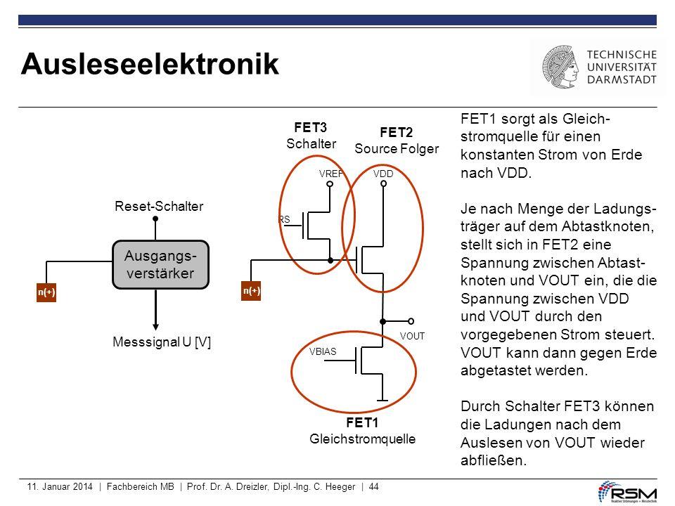 11. Januar 2014 | Fachbereich MB | Prof. Dr. A. Dreizler, Dipl.-Ing. C. Heeger | 44 Ausleseelektronik Ausgangs- verstärker Reset-Schalter Messsignal U