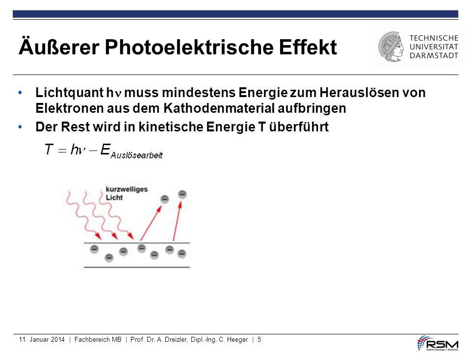 Äußerer Photoelektrische Effekt Lichtquant h muss mindestens Energie zum Herauslösen von Elektronen aus dem Kathodenmaterial aufbringen Der Rest wird