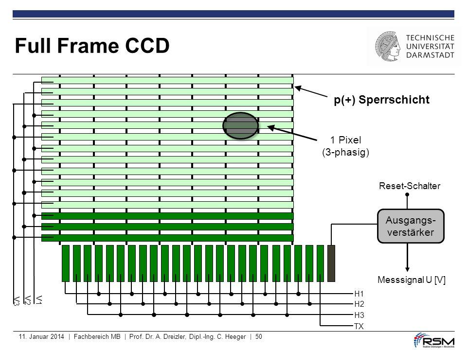 11. Januar 2014 | Fachbereich MB | Prof. Dr. A. Dreizler, Dipl.-Ing. C. Heeger | 50 Full Frame CCD H1 H2 H3 TX V1 V3 V2 p(+) Sperrschicht 1 Pixel (3-p
