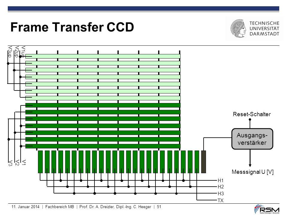 11. Januar 2014 | Fachbereich MB | Prof. Dr. A. Dreizler, Dipl.-Ing. C. Heeger | 51 Frame Transfer CCD H1 H2 H3 TX V1 V3 V2 V1upV3upV2up Ausgangs- ver