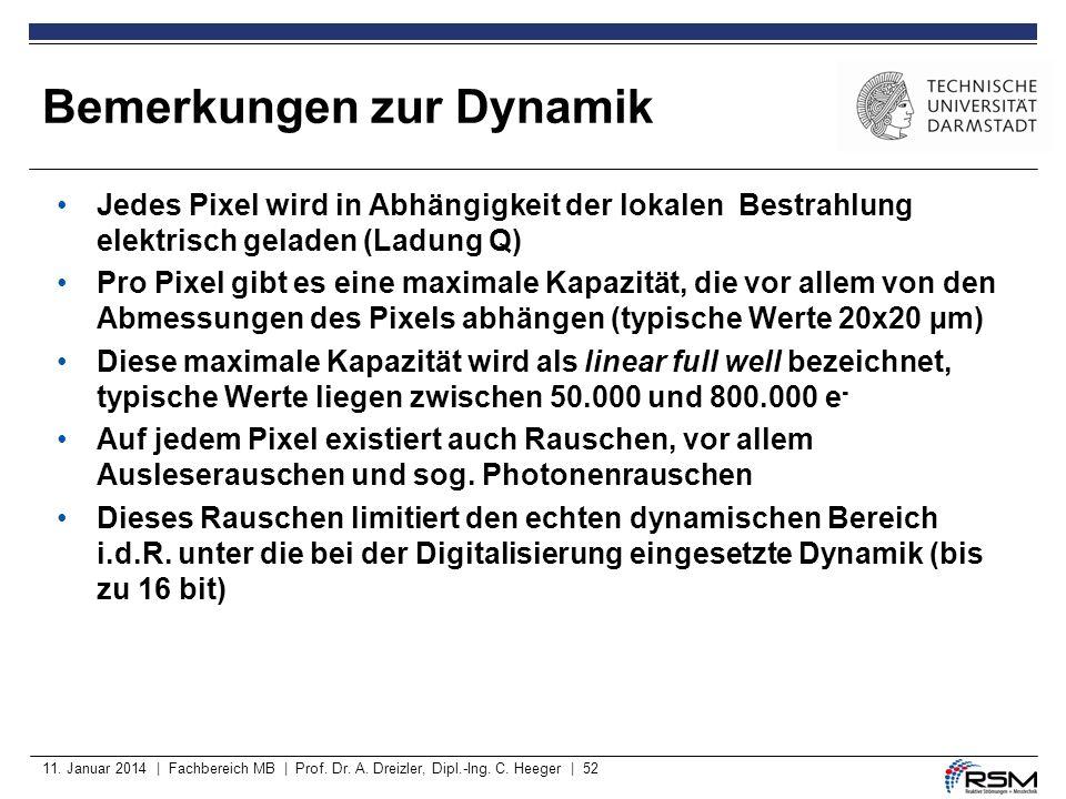 11. Januar 2014 | Fachbereich MB | Prof. Dr. A. Dreizler, Dipl.-Ing. C. Heeger | 52 Jedes Pixel wird in Abhängigkeit der lokalen Bestrahlung elektrisc
