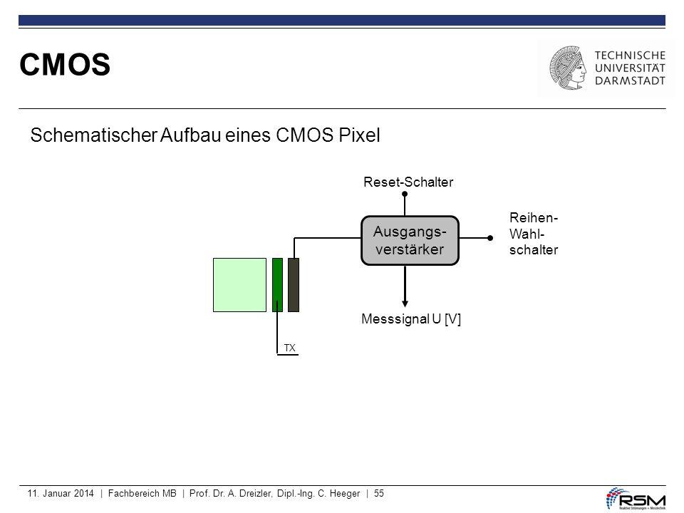 11. Januar 2014 | Fachbereich MB | Prof. Dr. A. Dreizler, Dipl.-Ing. C. Heeger | 55 CMOS TX Ausgangs- verstärker Reset-Schalter Messsignal U [V] Reihe