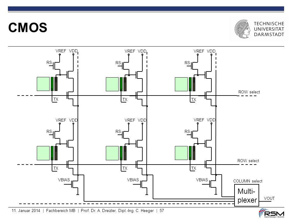 11. Januar 2014 | Fachbereich MB | Prof. Dr. A. Dreizler, Dipl.-Ing. C. Heeger | 57 CMOS VDD VBIAS VREF RS TX VDD VBIAS VREF RS TX VDD VBIAS VREF RS T