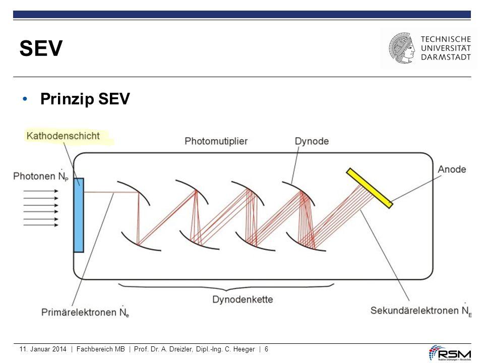 11. Januar 2014 | Fachbereich MB | Prof. Dr. A. Dreizler, Dipl.-Ing. C. Heeger | 6 Prinzip SEV SEV