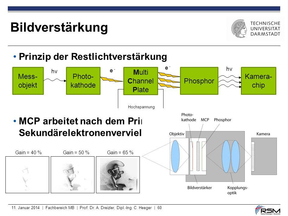11. Januar 2014 | Fachbereich MB | Prof. Dr. A. Dreizler, Dipl.-Ing. C. Heeger | 60 Bildverstärkung Prinzip der Restlichtverstärkung MCP arbeitet nach