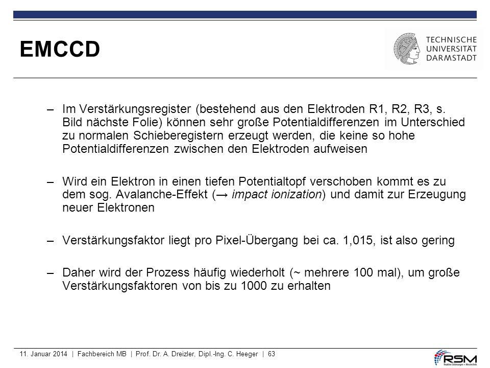11. Januar 2014 | Fachbereich MB | Prof. Dr. A. Dreizler, Dipl.-Ing. C. Heeger | 63 –Im Verstärkungsregister (bestehend aus den Elektroden R1, R2, R3,