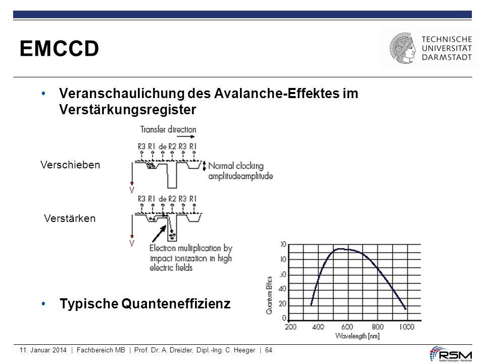 11. Januar 2014 | Fachbereich MB | Prof. Dr. A. Dreizler, Dipl.-Ing. C. Heeger | 64 Veranschaulichung des Avalanche-Effektes im Verstärkungsregister T