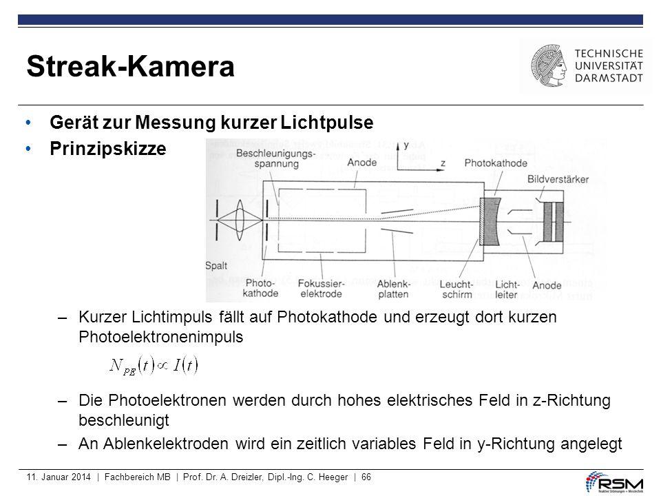11. Januar 2014 | Fachbereich MB | Prof. Dr. A. Dreizler, Dipl.-Ing. C. Heeger | 66 Gerät zur Messung kurzer Lichtpulse Prinzipskizze –Kurzer Lichtimp