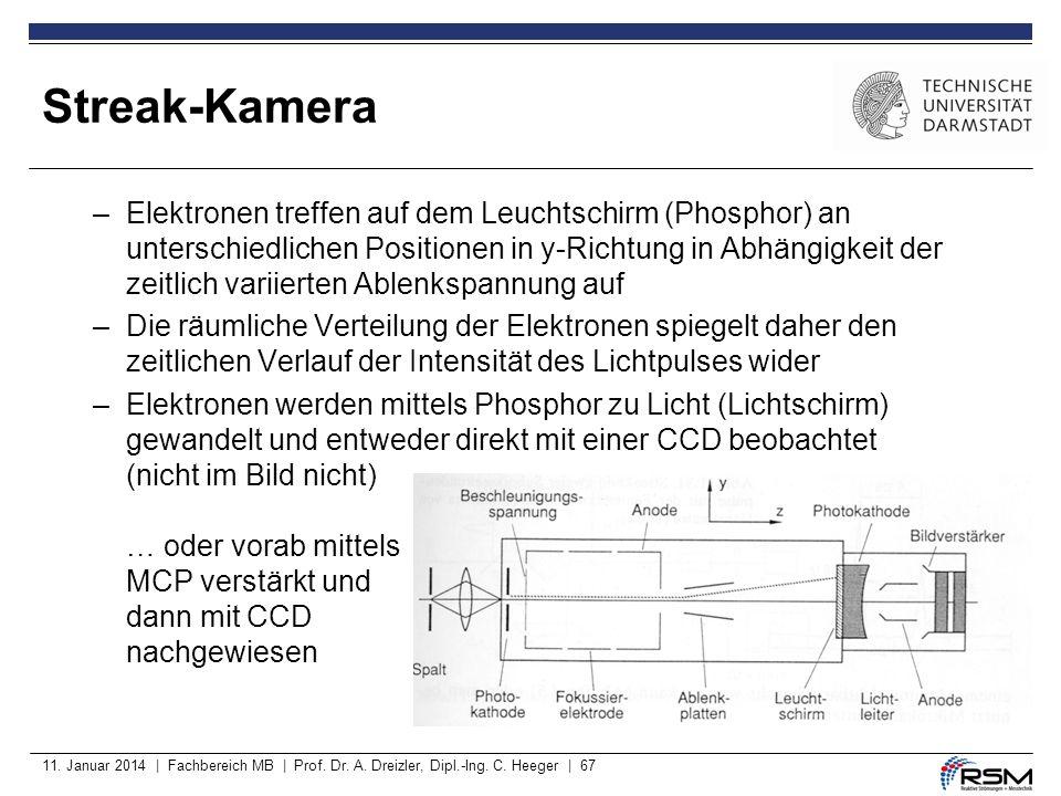 11. Januar 2014 | Fachbereich MB | Prof. Dr. A. Dreizler, Dipl.-Ing. C. Heeger | 67 –Elektronen treffen auf dem Leuchtschirm (Phosphor) an unterschied