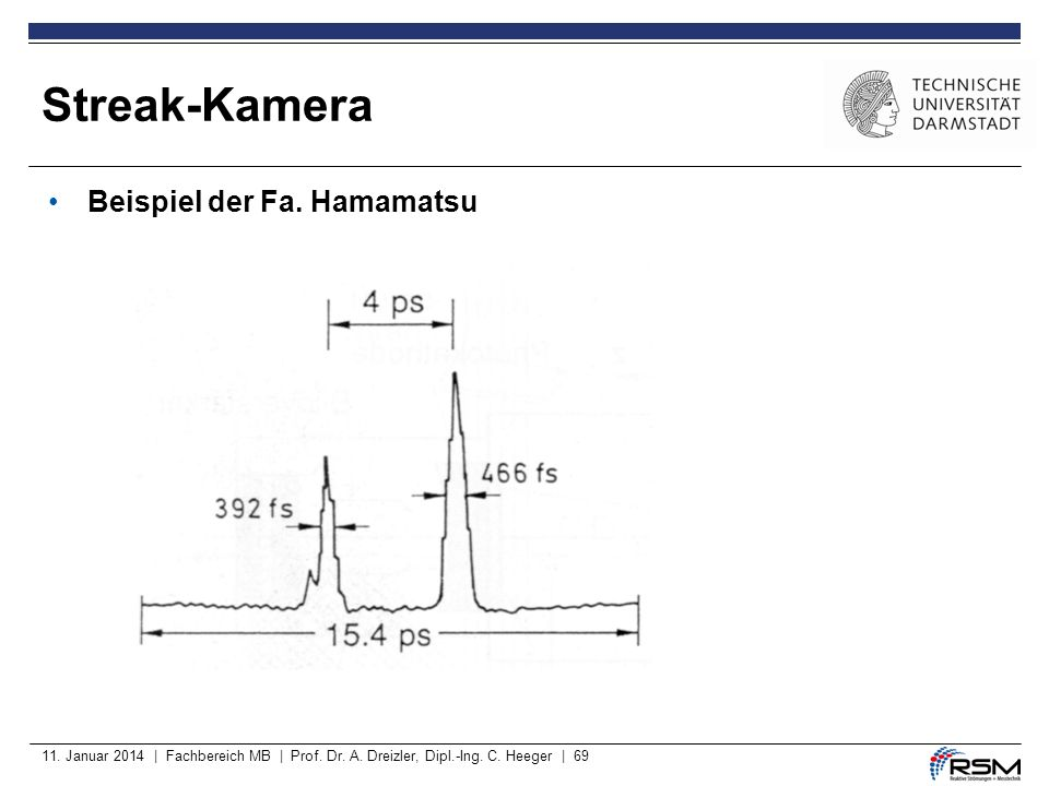 11. Januar 2014 | Fachbereich MB | Prof. Dr. A. Dreizler, Dipl.-Ing. C. Heeger | 69 Beispiel der Fa. Hamamatsu Streak-Kamera