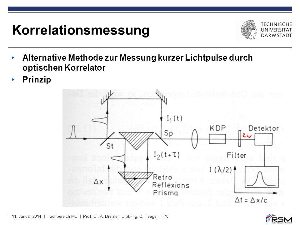 11. Januar 2014 | Fachbereich MB | Prof. Dr. A. Dreizler, Dipl.-Ing. C. Heeger | 70 Alternative Methode zur Messung kurzer Lichtpulse durch optischen