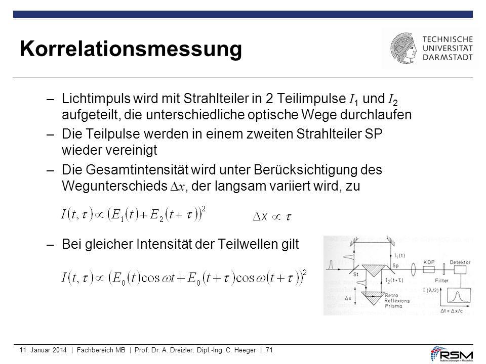 11. Januar 2014 | Fachbereich MB | Prof. Dr. A. Dreizler, Dipl.-Ing. C. Heeger | 71 –Lichtimpuls wird mit Strahlteiler in 2 Teilimpulse I 1 und I 2 au