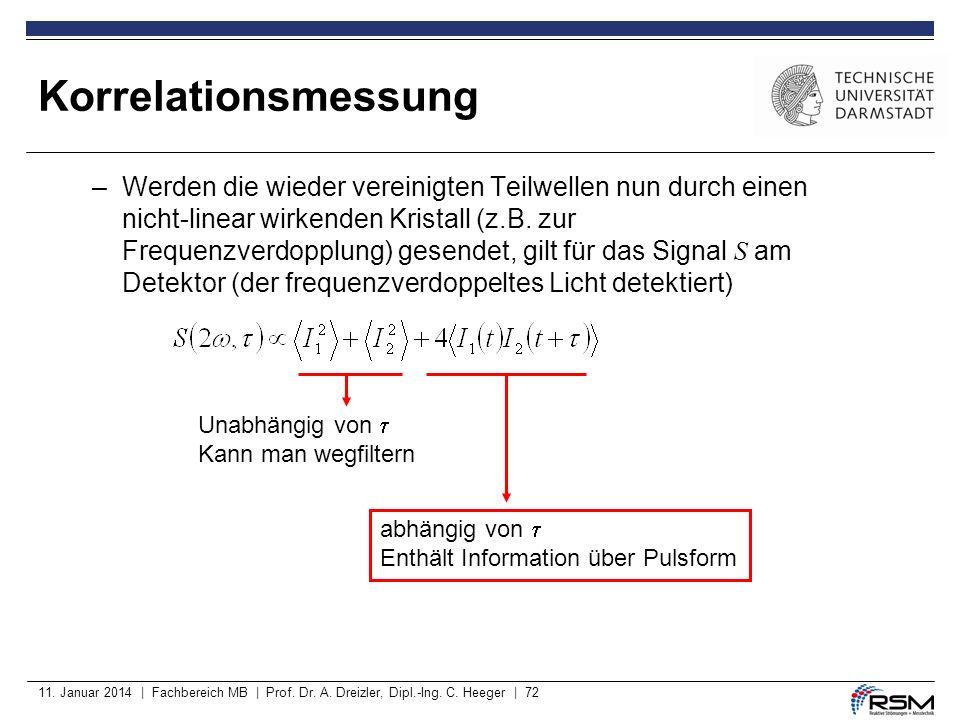 11. Januar 2014 | Fachbereich MB | Prof. Dr. A. Dreizler, Dipl.-Ing. C. Heeger | 72 –Werden die wieder vereinigten Teilwellen nun durch einen nicht-li