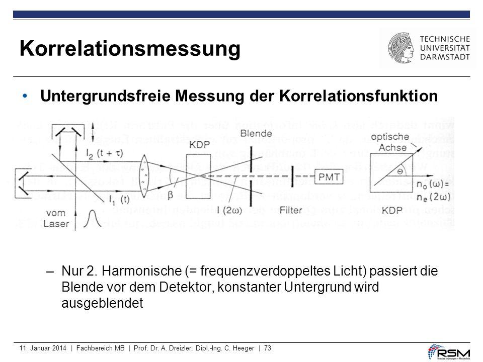 11. Januar 2014 | Fachbereich MB | Prof. Dr. A. Dreizler, Dipl.-Ing. C. Heeger | 73 Untergrundsfreie Messung der Korrelationsfunktion –Nur 2. Harmonis