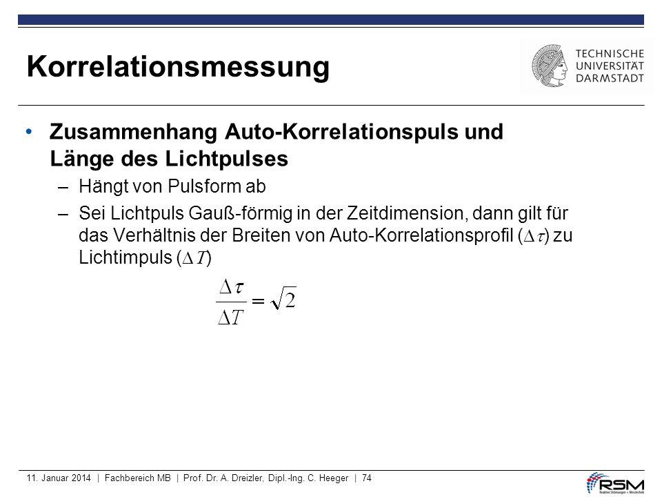 11. Januar 2014 | Fachbereich MB | Prof. Dr. A. Dreizler, Dipl.-Ing. C. Heeger | 74 Zusammenhang Auto-Korrelationspuls und Länge des Lichtpulses –Häng