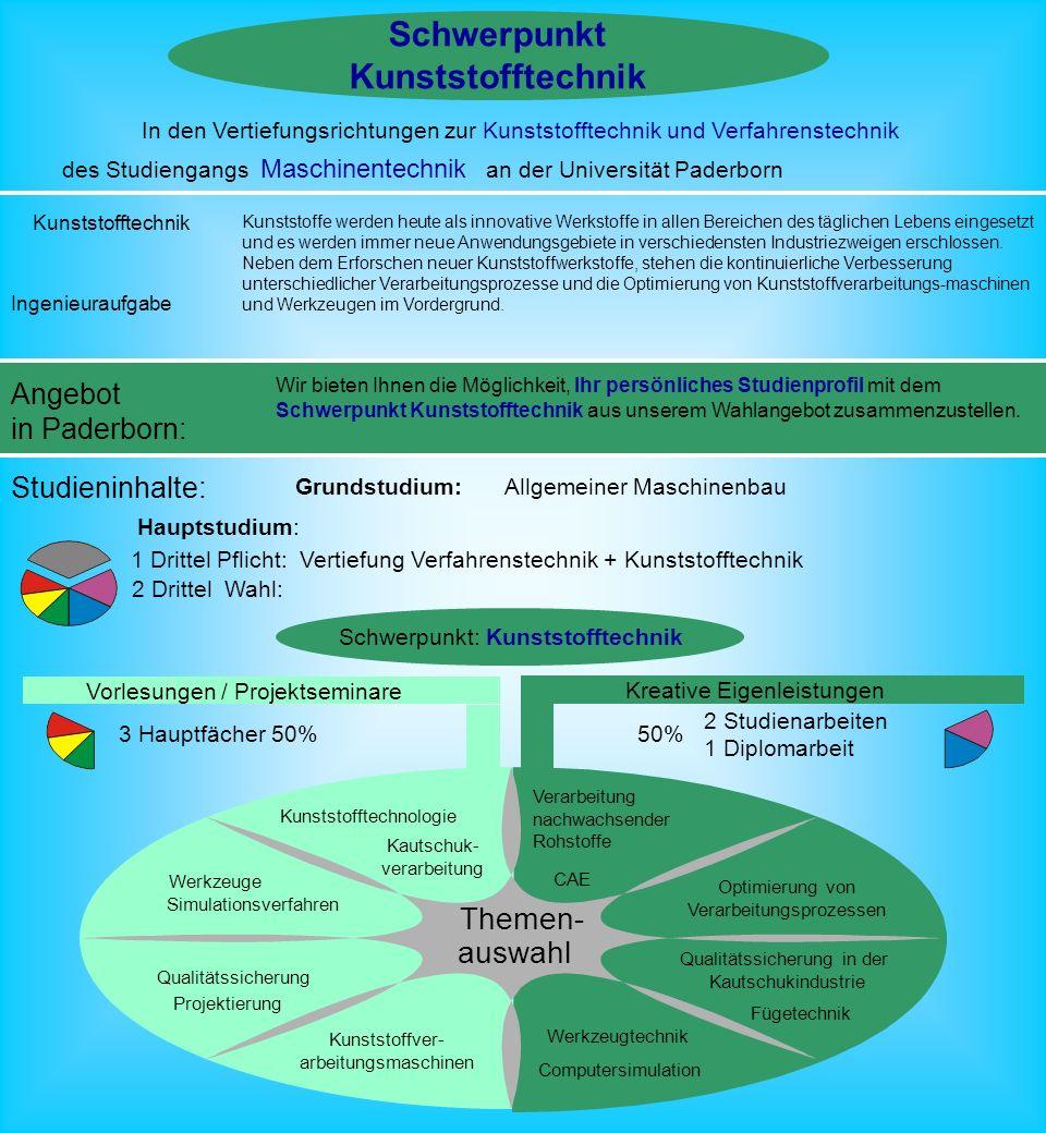 Schwerpunkt Verfahrenstechnik des Studiengangs Maschinenbau an der Universität Paderborn Angebot in Paderborn: Wir bieten Ihnen die Möglichkeit, Ihr persönliches Studienprofil mit dem Schwerpunkt Verfahrenstechnik aus unserem Wahlangebot zusammenzustellen.