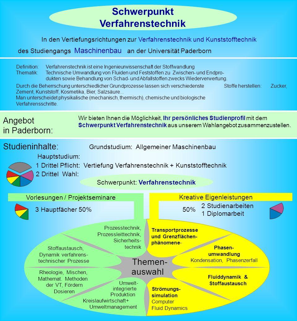 Schwerpunkt Umwelttechnik des Studiengangs Maschinenbau an der Universität Paderborn Angebot in Paderborn: Wir bieten Ihnen die Möglichkeit, Ihr persönliches Studienprofil mit dem Schwerpunkt Umwelttechnik aus unserem Wahlangebot zusammenzustellen.