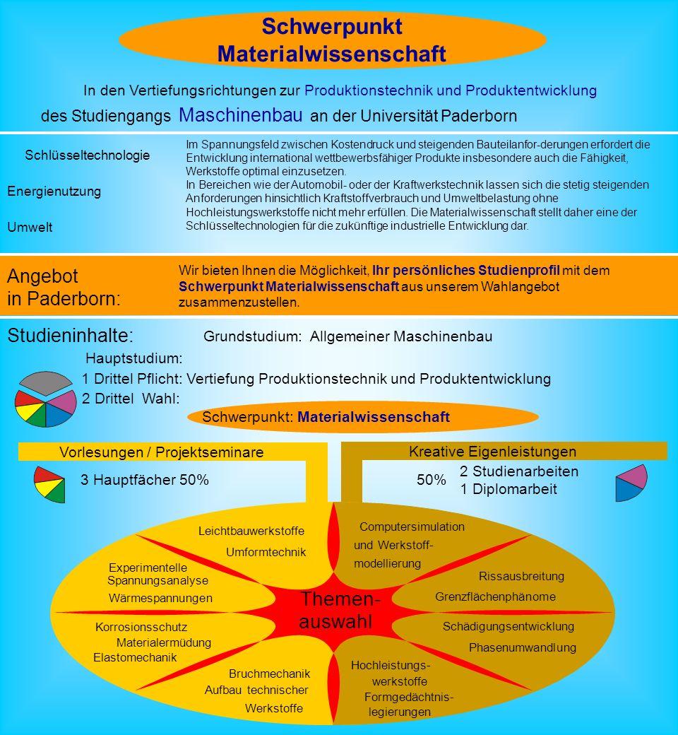 Schwerpunkt Leichtbau des Studiengangs Maschinenbau an der Universität Paderborn Angebot in Paderborn: Wir bieten Ihnen die Möglichkeit, Ihr persönliches Studienprofil mit dem Schwerpunkt Leichtbau aus unserem Wahlangebot zusammenzustellen.