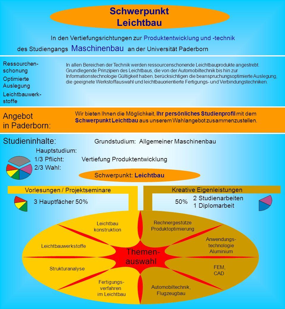 2. Studienschwerpunkte zu Verfahrenstechnik und Kunststofftechnik (DI und DII))