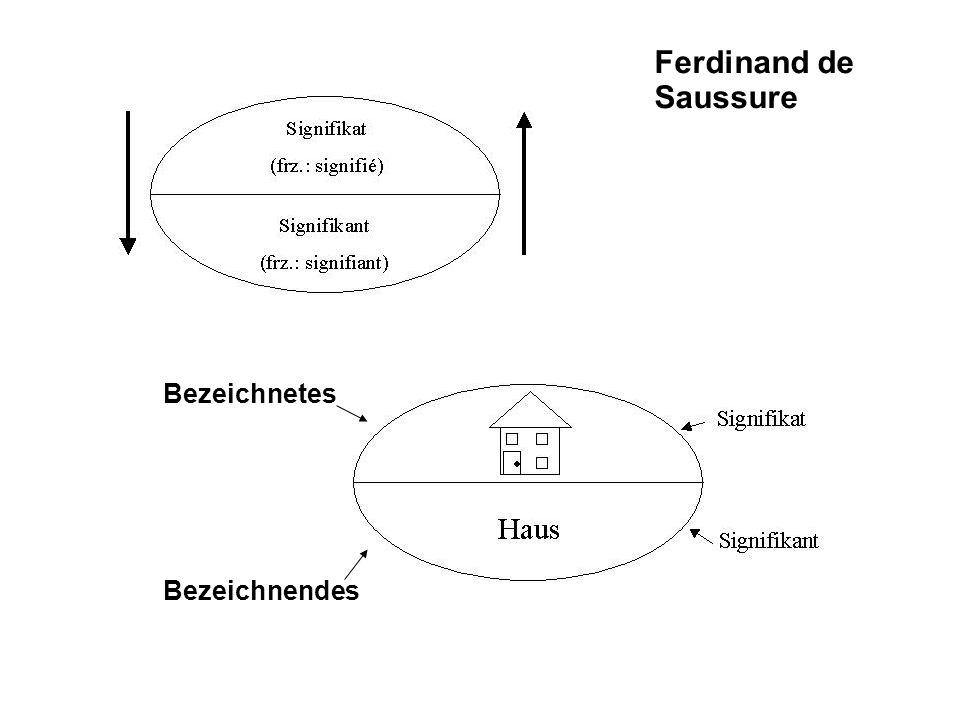 Bezeichnetes Bezeichnendes Ferdinand de Saussure